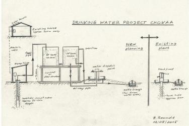 40 Die Rohplanung fuer Solar betriebenen Trinkwasserbrunnen in Chokaa